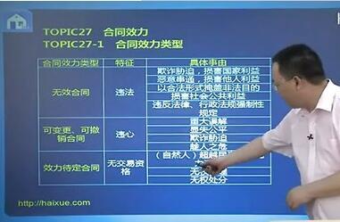 2013年一建法规陈印视频(不加密完整版)