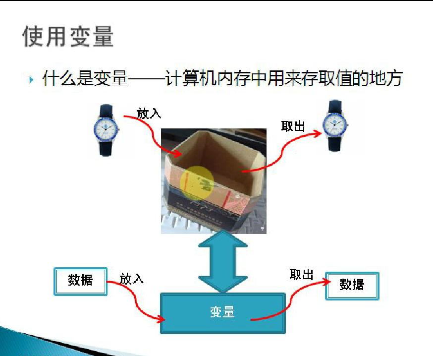 C#4.0中文视频教程