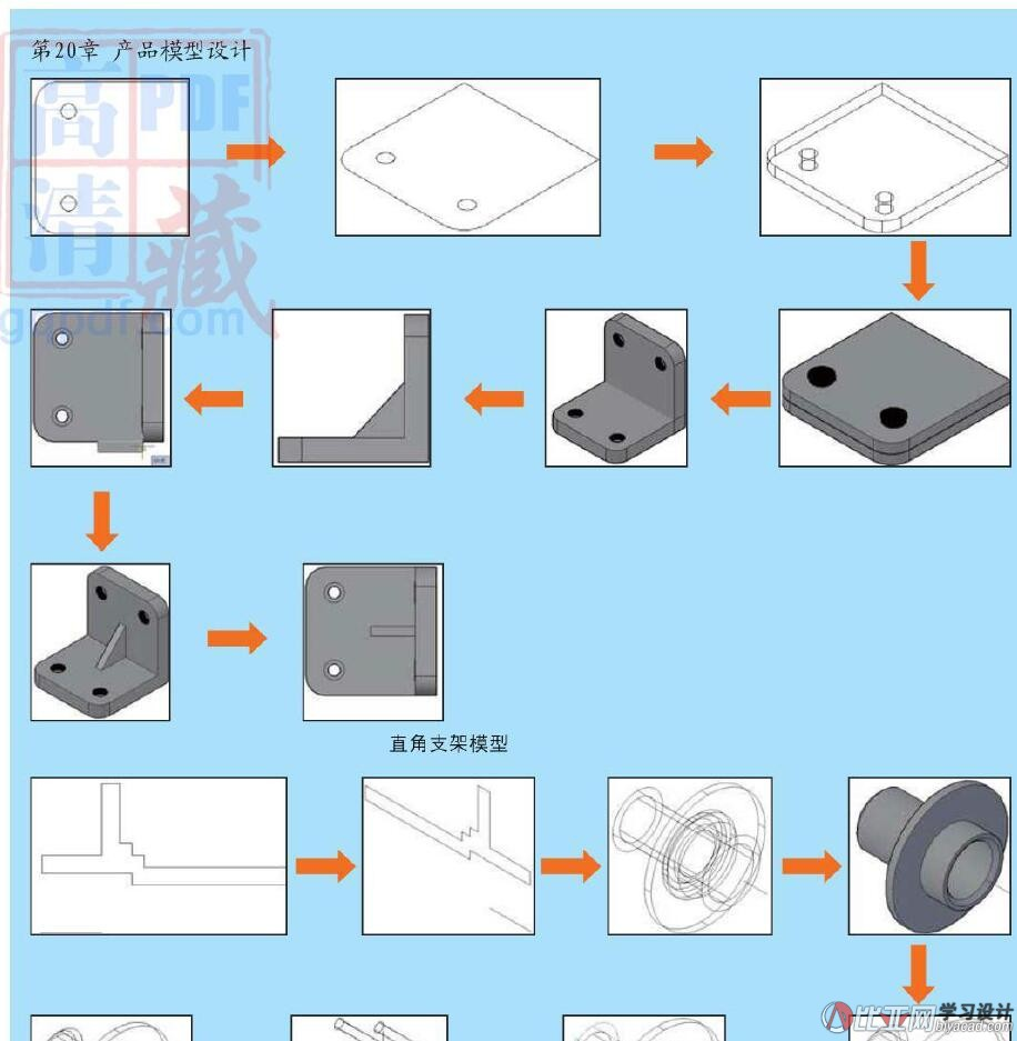 AutoCAD2010中文版辅助绘图从入门到精通[高清]