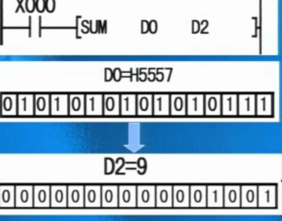 10-程子华全套FX视屏教程(89个3450MB)