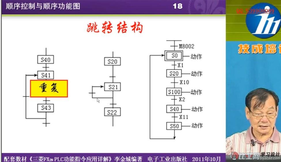 三菱FX2N PLC功能指令应用详解 108讲