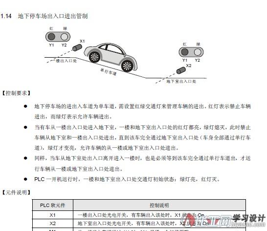 DVP-PLC实际应用 101 例